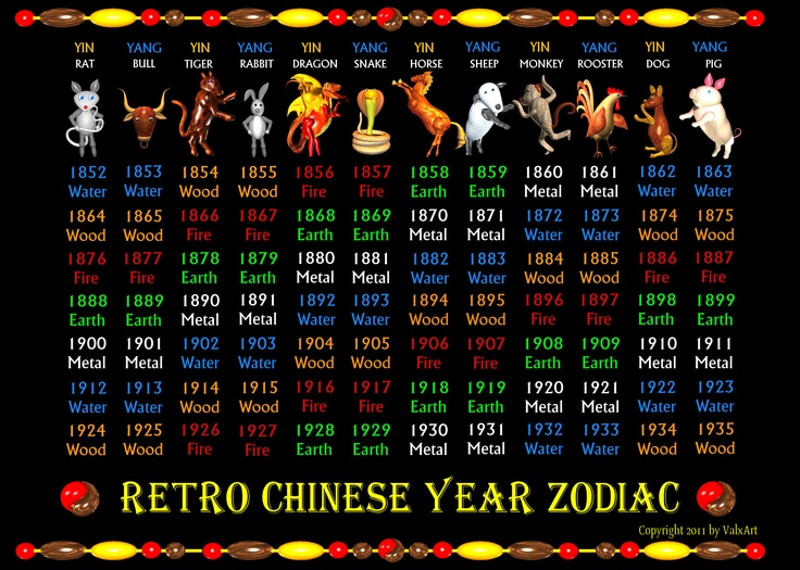 Retro Chinese zodiac poster years 1852 to 1935 Zazzle