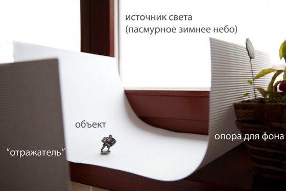 Профессиональная съемка предметов в домашних условиях | Делай Фото