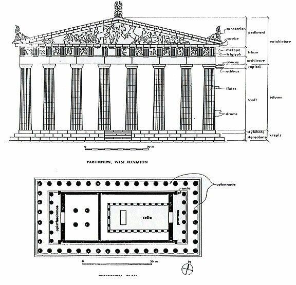 The Parthenon Partenon Grecia Arquitectura