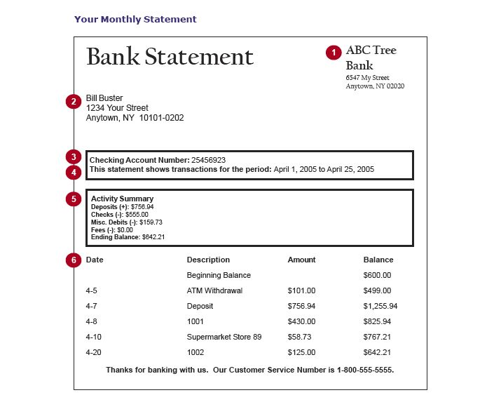 11 best Financial Literacy images on Pinterest Financial - bank statements