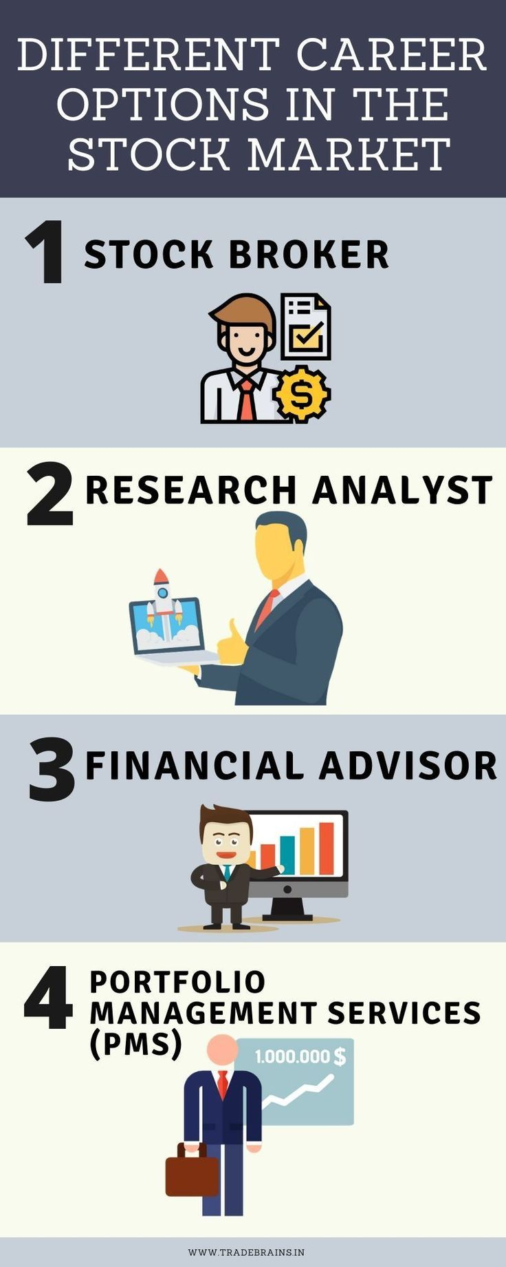 Different Career Options In The Stock Market In 2020 Investment Quotes Career Options Different Careers