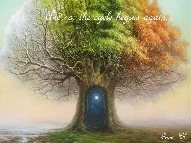 Our inner seasons
