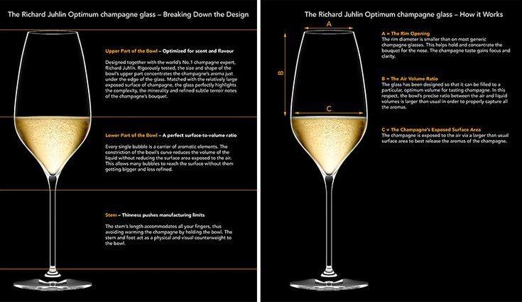 The World's Best Champagne Glass - Azure Magazine http://www.azuremagazine.com/article/worlds-best-champagne-glass-claesson-koivisto-rune-richard-juhlin/?utm_content=fawn%40fawnchang.com&utm_source=VerticalResponse&utm_medium=Email&utm_term=%2B%20READ%20MORE&utm_campaign=Miami%20Boulder%2C%20Treetop%20Maggie%E2%80%99s%20Centre%2C%20CKR%E2%80%99s%20Bubblycontent