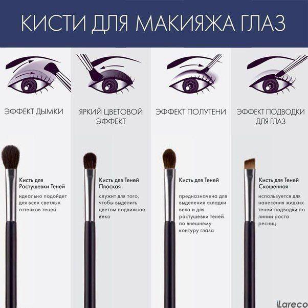 Какие кисти для чего использовать Поделись с подружками❤️  #визажист #макияж #мейкап #визаж #visage #косметика #идеяподарка #урокимакияжа #многокосметики #подставкадлякосметики #бьютиблогер #визажист #профессиональнаякосметика