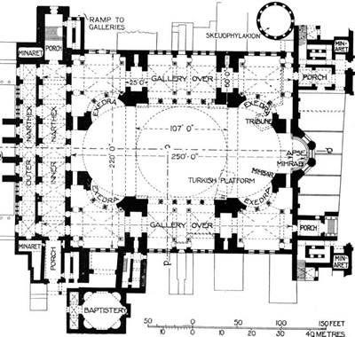 SZTUKA WCZESNOCHRZEŚCIJAŃSKA I BIZANCJUM: Hagia Sophia - plan