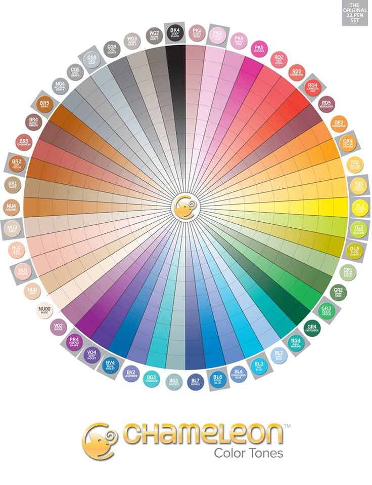 Chameleon Pens color chart