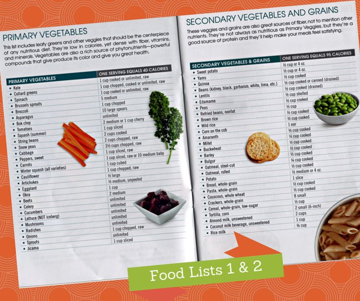 17 best images about fitness piyo get lean eating plan for Application plan cuisine