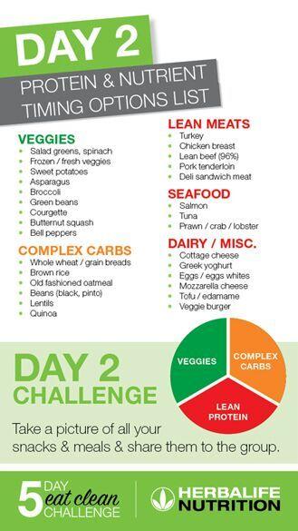 Maintain Good Nutrition