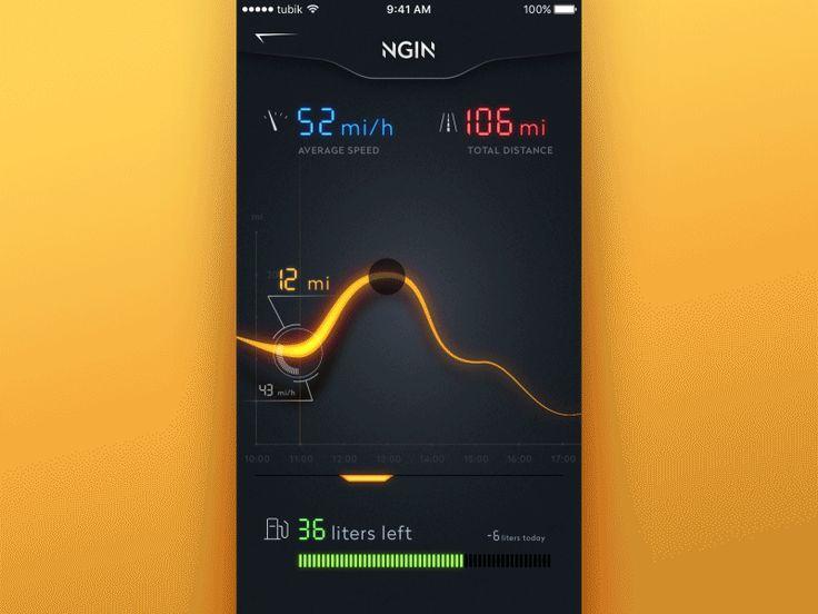 Ngin app car statistics animation tubik