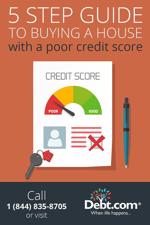 How to buy a home with poor credit scores