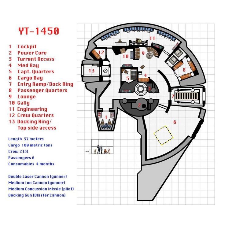 362 Best Images About Starship Plans On Pinterest Scouts