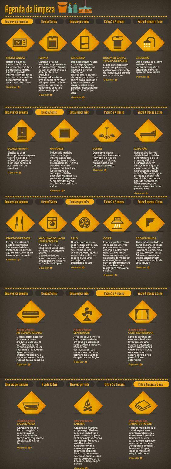 Agenda da limpeza de casa: