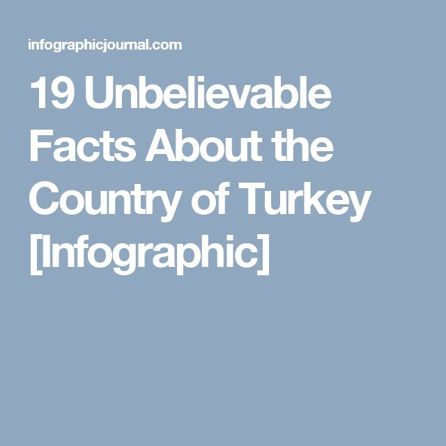 country fact file turkey Facts and figures concerning the country of romania - including romania location, climate, economy, government, flag, population, religion - offered by romaniatourism.