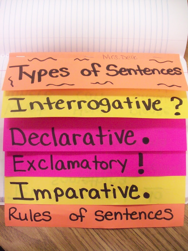 General Delk's Army: Types of Sentences flip chart
