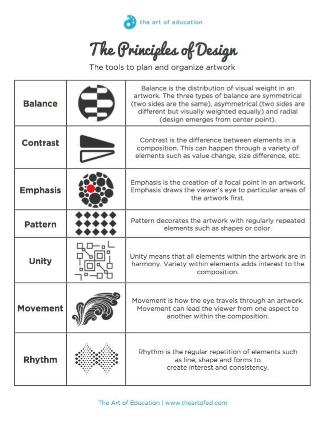 3 Helpful Elements and Principles Downloads - The Art of Ed