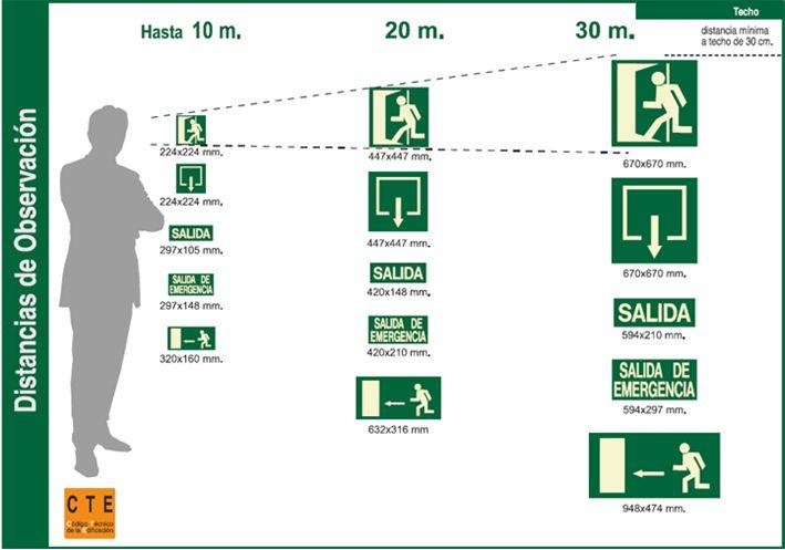 Resultado de imagen para dimensiones de las señales preventivas