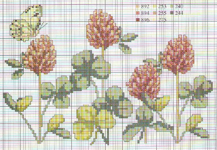 Schema punto croce Fiori Trifoglio