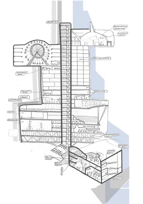 Design ides 1