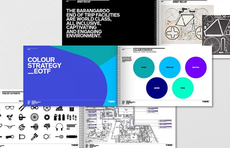 Barangaroo, lendlease, environmental graphics, end of trip facilities, EOTF, Wayfinding, placemaking, environmental branding, signage