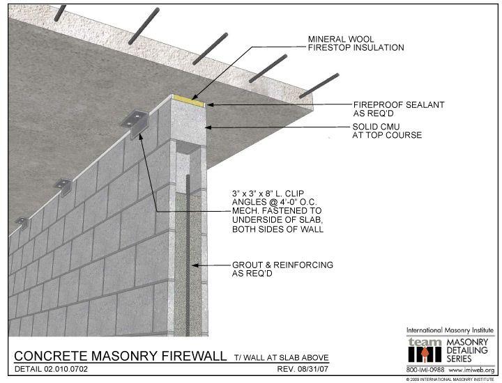 02.010.0702: Concrete Masonry Firewall - T/Wall at Slab Above