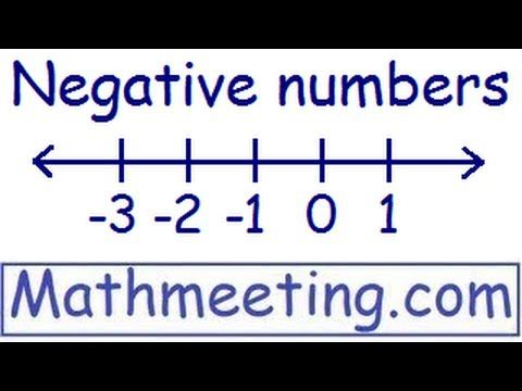 Adding and Subtracting - Negative Numbers