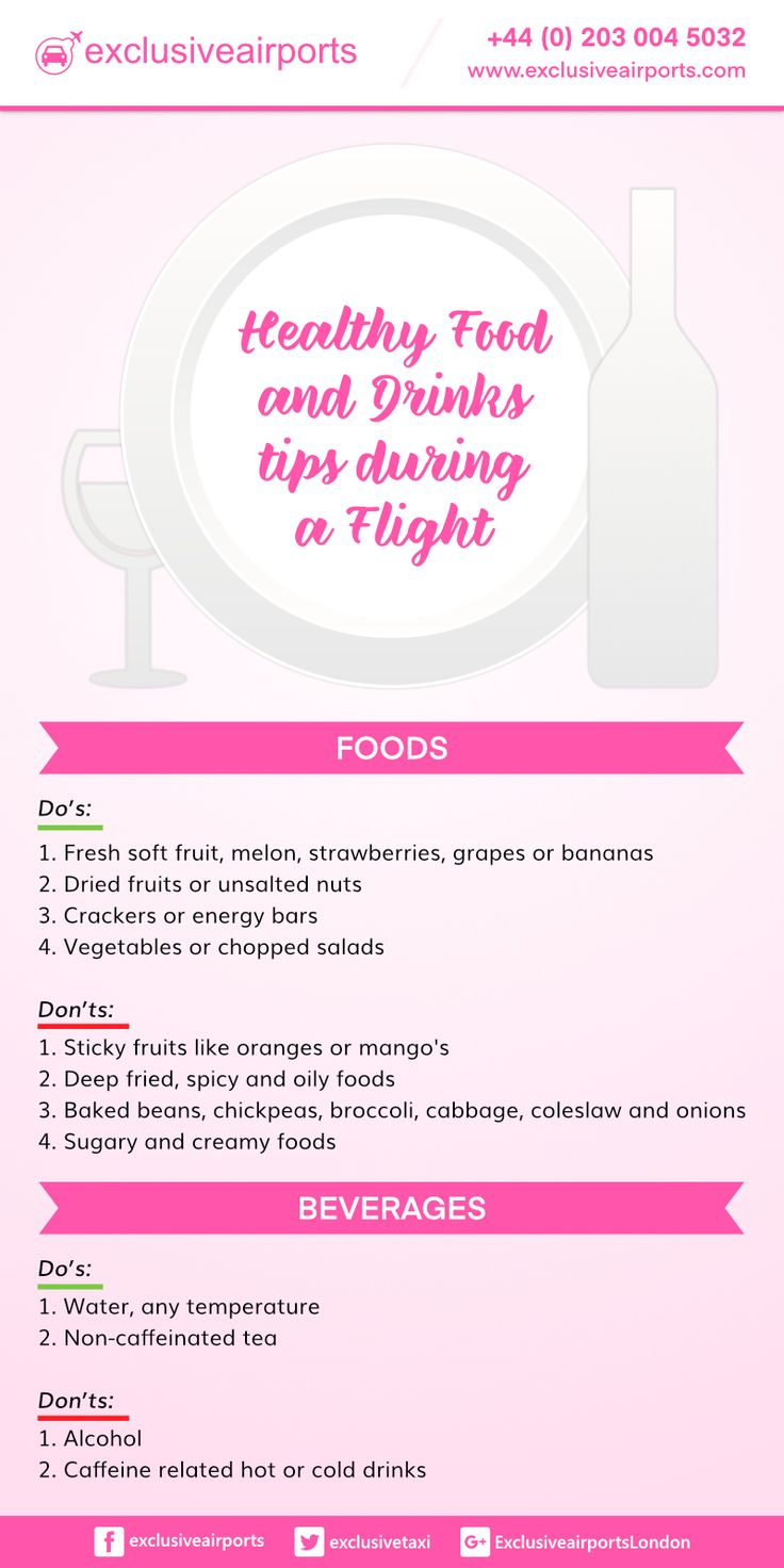 Learn more about the Healthy Food and Drinks Tips During a Flight