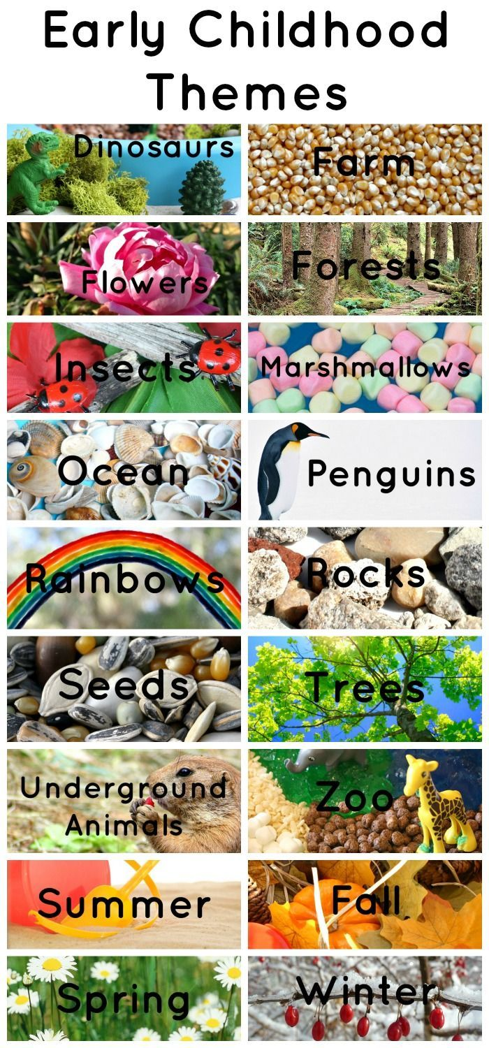Early Childhood Themes...thematic units for preschoolers and kindergarten children.  Has links to activities for each theme (scheduled via http://www.tailwindapp.com?utm_source=pinterest&utm_medium=twpin&utm_content=post1415735&utm_campaign=scheduler_attribution)
