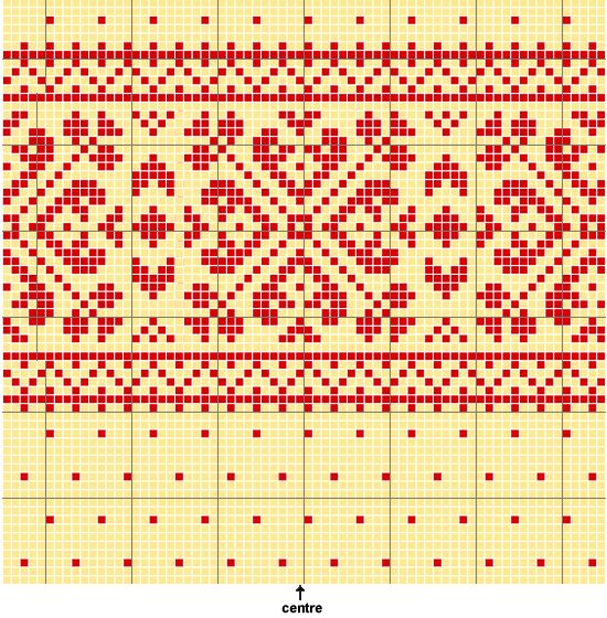 Pattern of the Month: Winter warmers Archives