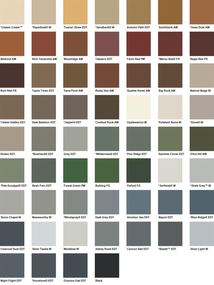 Allcolours Pool Pinterest Concrete Paving Paint
