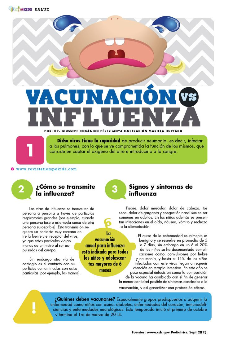 Pin en Revista Tiempo Kids