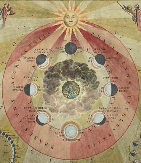 Detail from Harmonia Macrocosmica / Sacred Geometry <3