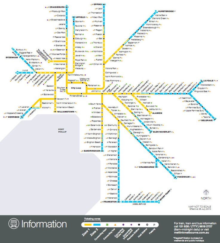 Melbourne train network. Doesn't include the trams...