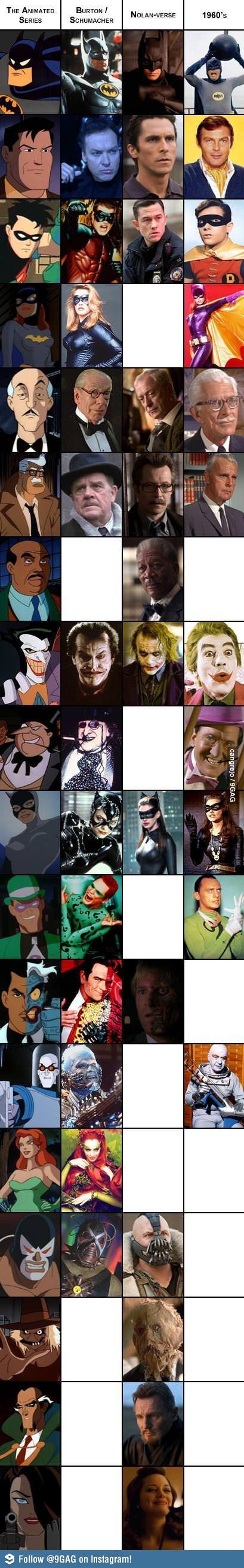 Portrayal of Batman characters. 60s Mr. Freeze hahahaha