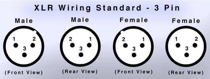 Xlr Wiring Standards  Diagram  U0026 Pin