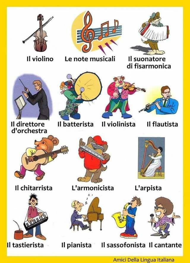 how to speak italian language to english language