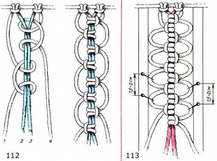 Mejores 45 imágenes de crochet en Pinterest | Patrones de ganchillo ...