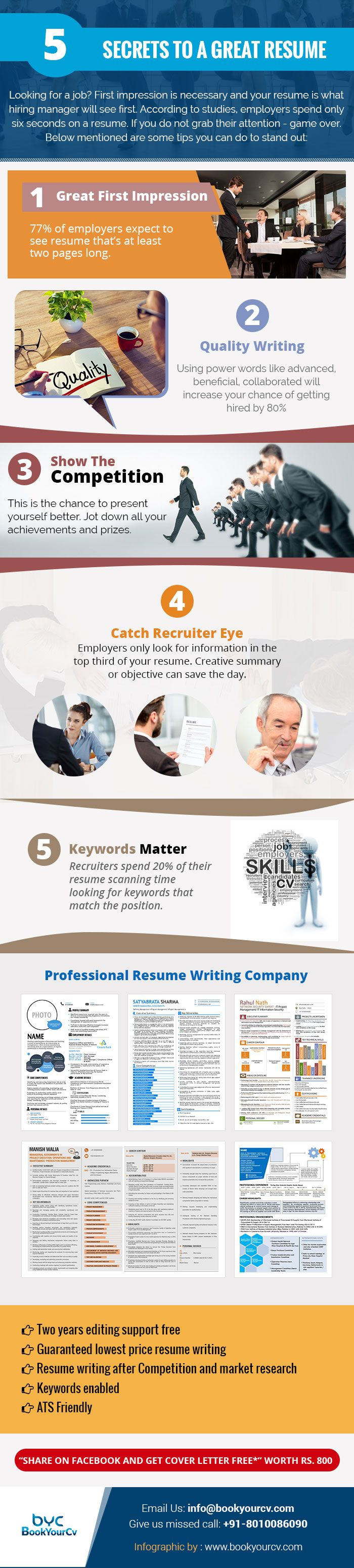 The #resume is most probably the first impression any employer is going to have of you. A creative summary or objective in the first three lines of the resume can be a great life saver. See this infographic to know more..  https://www.bookyourcv.com/blog/5-secrets-great-resume/		#professionalresumewritingservices