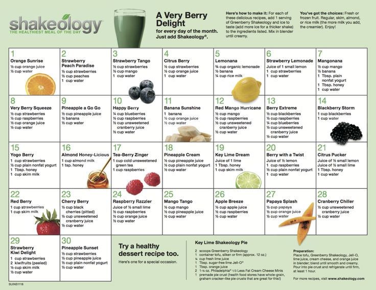 Greenberry Shakeology Recipes