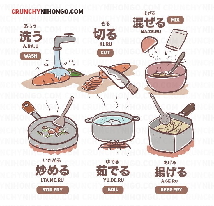 Today we're going to learn about cooking method in Japanese!Happy learning °˖✧◝(⁰▿⁰)◜✧˖° ………………………………………… Useful Links: • CrunchyNihongo - Easy to Learn Japanese Lessons Site • Get our easy Japan lessons on your facebook timeline • FREE DOWNLOAD!...