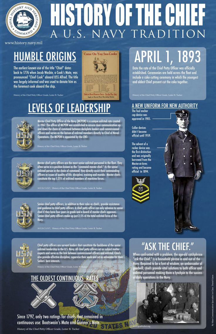 The #USNavy celebrates the 122 years of the Chief's mess. Thank the Chief in your life...REPIN this now!
