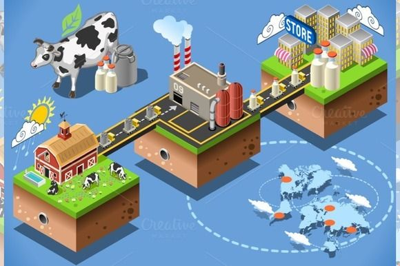 Dairy Products - Milk Processing by a Little Vintage Shop on Creative Market