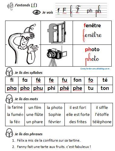 Phonologie - découverte des sons - le stylo de vero