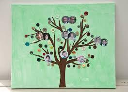 Afbeeldingsresultaat voor stamboom maken voor school