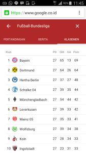German's football so far
