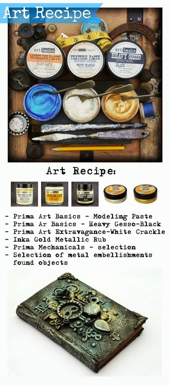 http://tworzysko.blogspot.ie/2015/02/art-recipe-industrial-book-cover.html