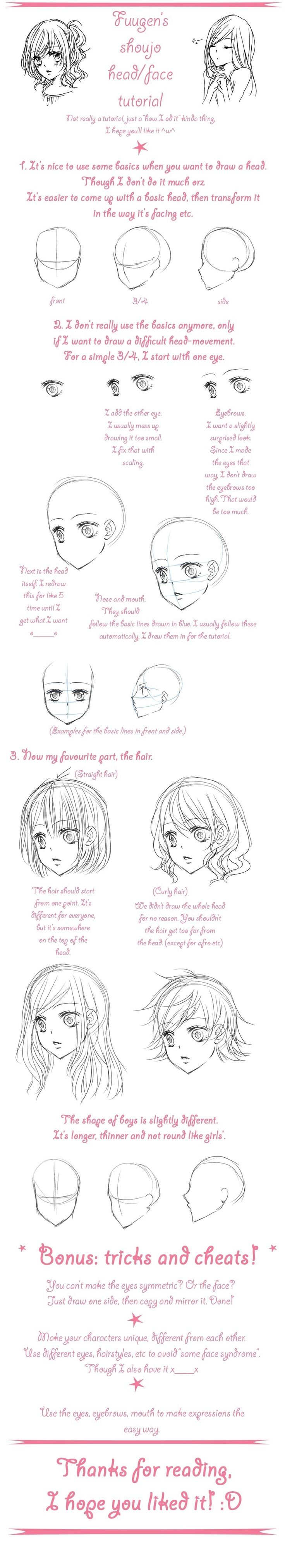 How To Draw: Anime
