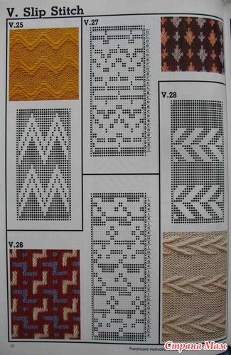 ... guide to Crochet Pinterest Knitting Stitches, Knitting and