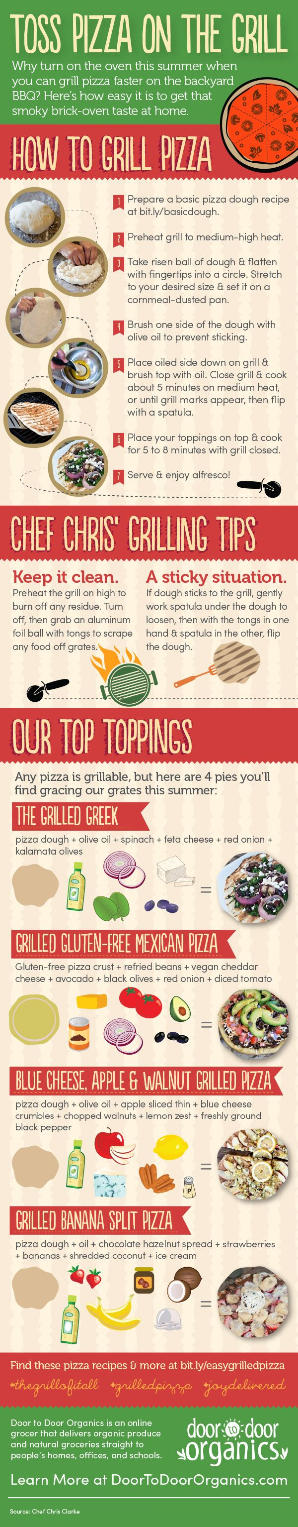 How to Grill Pizza [Infographic] Learn how to grill a pizza in 7 easy steps, plus Chef Chris' ultimate grilling tips, and get 4 unique grilled pizza recipes.