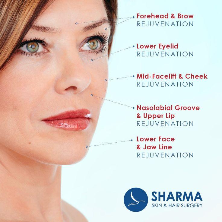 Sharma Skin & Hair (@SharmaSurgery) | Twitter