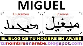Significado de Miguel en Arameo